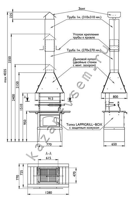 Очаг чертежи и пошаговая инструкция